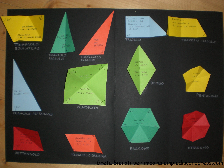 Ben noto Geometria pratica – Giochi e cartelloni | Imparare in piedi IW31