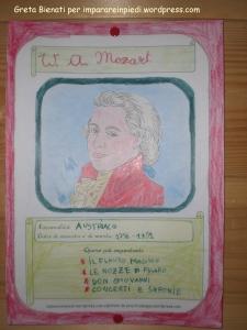 Cartellone Mozart