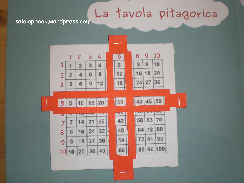 Tavola pitagorica imparare in piedi - Tavola pitagorica per bambini ...